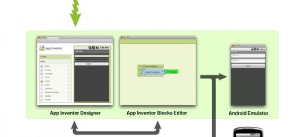 Le MIT ranime le projet Google App Inventor et l'ouvre au monde de l'open source