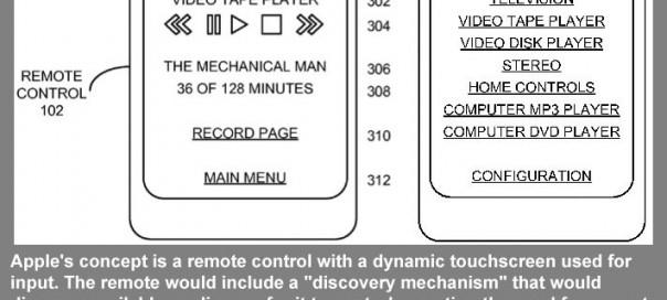 Apple dépose le brevet d'une télécommande tactile universelle