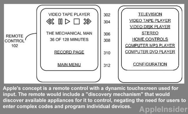 Apple brevet télécommande universelle