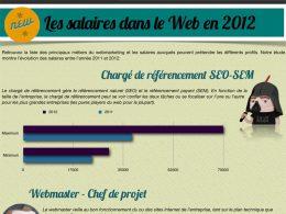 Les salaires des métiers du web