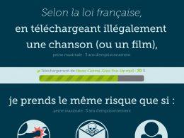 Sanctions pénales pour téléchargement illicite
