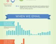 Quelques conseils pour bien rédiger vos emails
