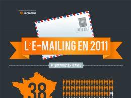 Emailing en France (2011)