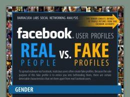 Facebook : Faux profils personnels