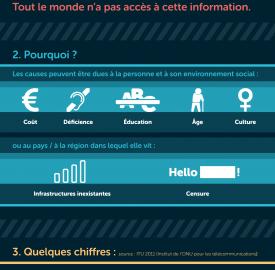 La fracture numérique, raisons et chiffres en infographie