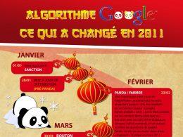 Google : Référencement en 2011