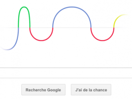 Google : Doodle Heinrich Rudolf Hertz