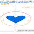 Déclarez lui votre flamme en dessinant un coeur avec Google Graph