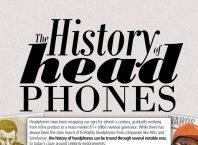 Histoire des écouteurs & casques