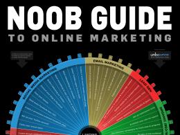 Le guide du marketing web pour débutant