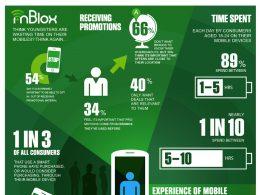 Statistiques sur l'utilisation des téléphones portables
