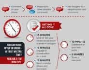 Google+ pour les entreprises