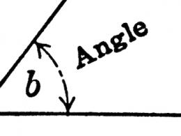 Angle en géométrie