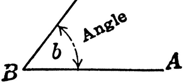 CSS : Le «px» est une unité de mesure d'angle
