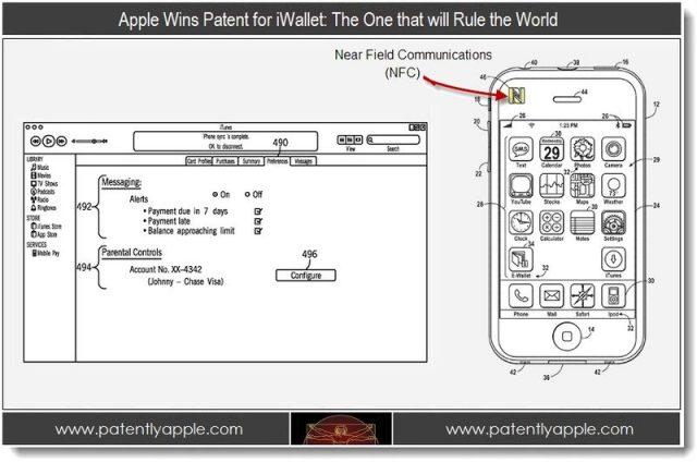 Brevet Apple iWallet