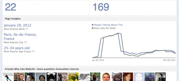Facebook : Statistiques publiques des nouvelles pages