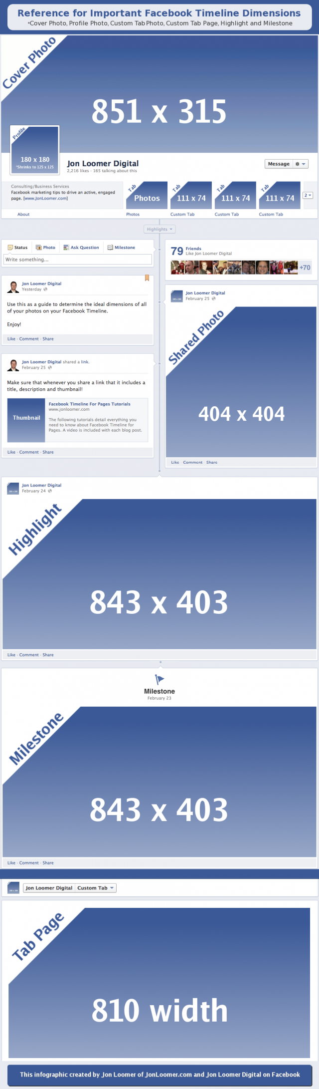 Facebook Timeline : Dimensions