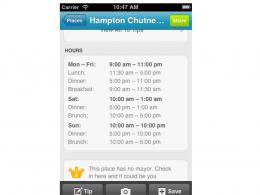 Horaires commerce sur Foursquare
