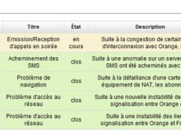 Incident réseau Free Mobile
