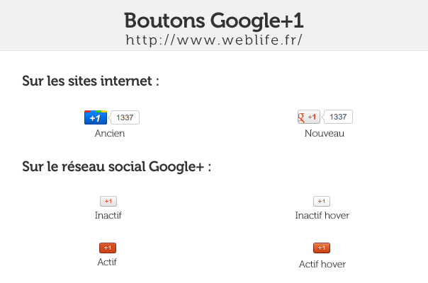 Boutons Google+1