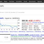 Google : OneBox bourse