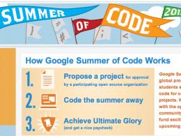 Google Summer Code