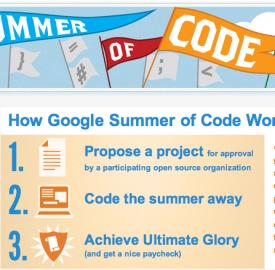 Google Summer Code : Etudiants, travaillez avec Google sur des projets open source
