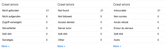 Google Webmaster Tools : Crawl errors