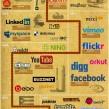 Réseaux sociaux : L'histoire complète de 1960 à 2012