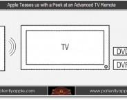Brevet Apple : L'iPhone et l'iPad comme télécommande universelle