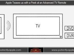 Brevet Apple : L'iPhone et l'iPad comme télécommandes universelles