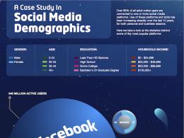 Galaxie des médias sociaux