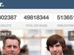 Statistiques Tumblr