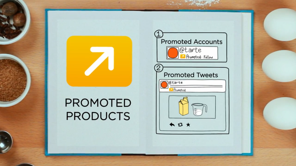 Twitter : Promoted Products