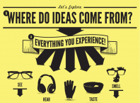 D'où viennent les nouvelles idées ?
