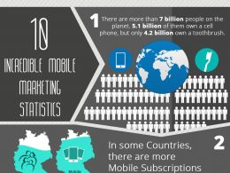 Mobile : 10 faits marketing incroyables