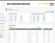 BuyMeImFamous, un jeu de spéculation boursière basé sur le buzz