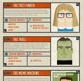 Internautes : Les 7 types d'utilisateurs d'internet