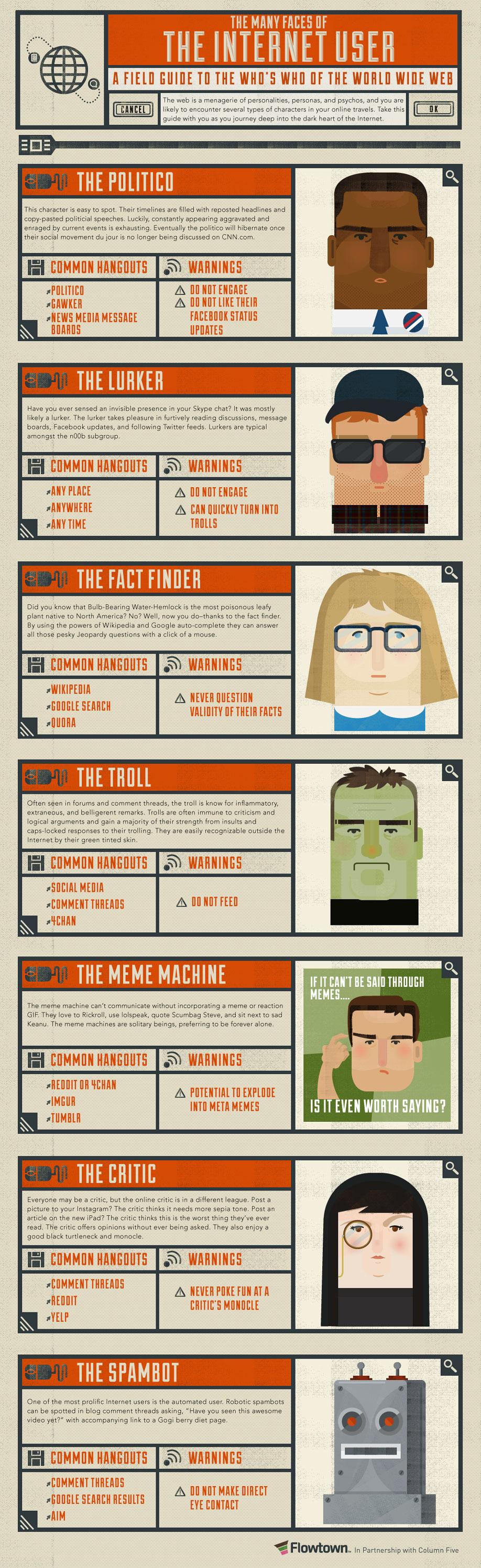 Les 7 types d'internautes