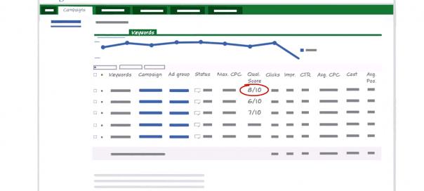 Google AdWords : Quality Score de mots clés expliqué en vidéo