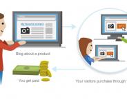 Affiliate Ads : Régie publicitaire de Blogger