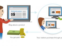 Google Affiliate Ads : la régie publicitaire pour Blogger