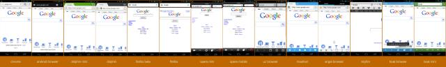 Google depuis 14 navigateurs internet sur Android