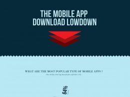 Le marché des applications mobiles