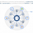 Facebook Open Graph : Mention/Tag de personnes