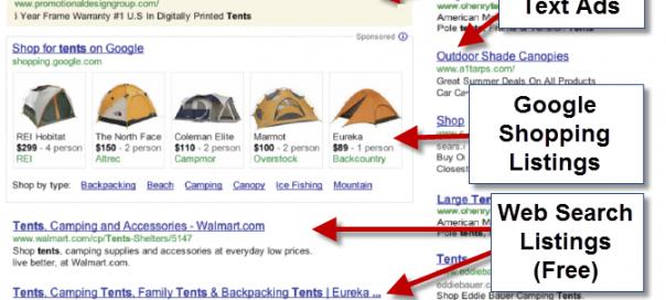 Google Shopping : Le service payant pour référencer ses produits