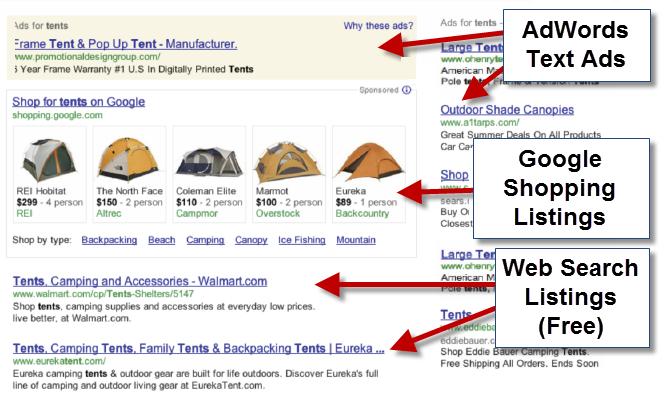 Google Shopping : Résultats de recherche