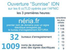 IDN francais