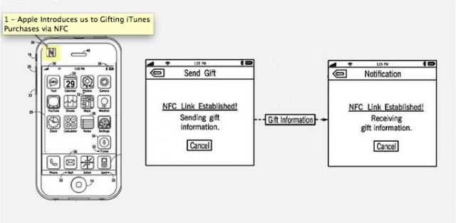 Système de partage NFC pour iPhone