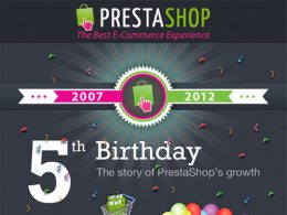 PrestaShop : 5ème anniversaire